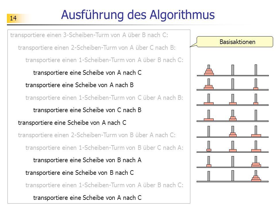 14 Ausführung des Algorithmus transportiere einen 3-Scheiben-Turm von A über B nach C: transportiere einen 2-Scheiben-Turm von A über C nach B: transportiere einen 1-Scheiben-Turm von A über B nach C: transportiere eine Scheibe von A nach C transportiere eine Scheibe von A nach B transportiere einen 1-Scheiben-Turm von C über A nach B: transportiere eine Scheibe von C nach B transportiere eine Scheibe von A nach C transportiere einen 2-Scheiben-Turm von B über A nach C: transportiere einen 1-Scheiben-Turm von B über C nach A: transportiere eine Scheibe von B nach A transportiere eine Scheibe von B nach C transportiere einen 1-Scheiben-Turm von A über B nach C: transportiere eine Scheibe von A nach C Basisaktionen