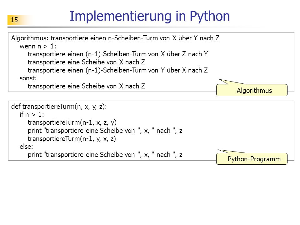 15 Implementierung in Python def transportiereTurm(n, x, y, z): if n > 1: transportiereTurm(n-1, x, z, y) print transportiere eine Scheibe von , x, nach , z transportiereTurm(n-1, y, x, z) else: print transportiere eine Scheibe von , x, nach , z Algorithmus: transportiere einen n-Scheiben-Turm von X über Y nach Z wenn n > 1: transportiere einen (n-1)-Scheiben-Turm von X über Z nach Y transportiere eine Scheibe von X nach Z transportiere einen (n-1)-Scheiben-Turm von Y über X nach Z sonst: transportiere eine Scheibe von X nach Z Algorithmus Python-Programm