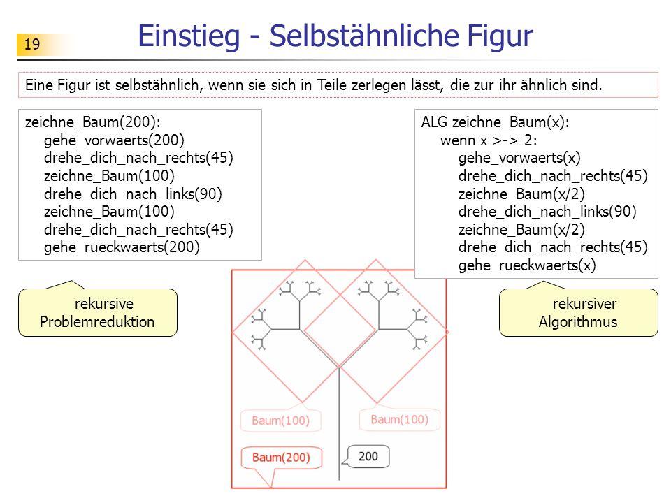 19 Einstieg - Selbstähnliche Figur Eine Figur ist selbstähnlich, wenn sie sich in Teile zerlegen lässt, die zur ihr ähnlich sind.