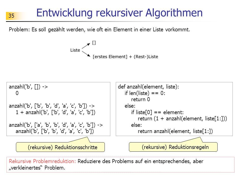 35 Entwicklung rekursiver Algorithmen Problem: Es soll gezählt werden, wie oft ein Element in einer Liste vorkommt.