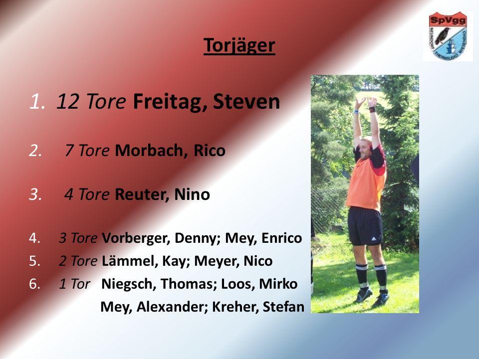 Torjäger 1.12 Tore Freitag, Steven 2. 7 Tore Morbach, Rico 3.