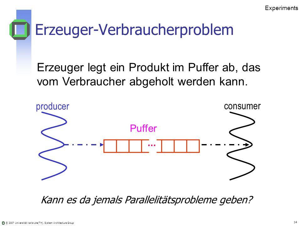 © 2007 Universität Karlsruhe(TH), System Architecture Group 14 Erzeuger legt ein Produkt im Puffer ab, das vom Verbraucher abgeholt werden kann.... pr