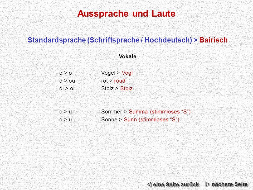 Aussprache und Laute Standardsprache (Schriftsprache / Hochdeutsch) > Bairisch Vokale o > oVogel > Vogl o > ourot > roud ol > oi Stolz > Stoiz o > uSommer > Summa (stimmloses S) o > u Sonne > Sunn (stimmloses S) nächste Seite nächste Seite nächste Seite nächste Seite eine Seite zurück eine Seite zurück eine Seite zurück eine Seite zurück