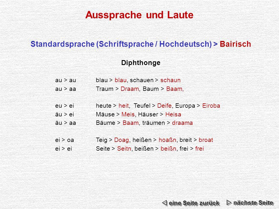 Aussprache und Laute Standardsprache (Schriftsprache / Hochdeutsch) > Bairisch Diphthonge au > aublau > blau, schauen > schaun au > aaTraum > Draam, Baum > Baam, eu > eiheute > heit, Teufel > Deife, Europa > Eiroba äu > eiMäuse > Meis, Häuser > Heisa äu > aaBäume > Baam, träumen > draama ei > oaTeig > Doag, heißen > hoaßn, breit > broat ei > eiSeite > Seitn, beißen > beißn, frei > frei nächste Seite nächste Seite nächste Seite nächste Seite eine Seite zurück eine Seite zurück eine Seite zurück eine Seite zurück