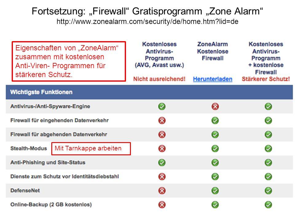 Fortsetzung: Firewall Gratisprogramm Zone Alarm http://www.zonealarm.com/security/de/home.htm?lid=de Eigenschaften von ZoneAlarm zusammen mit kostenlo