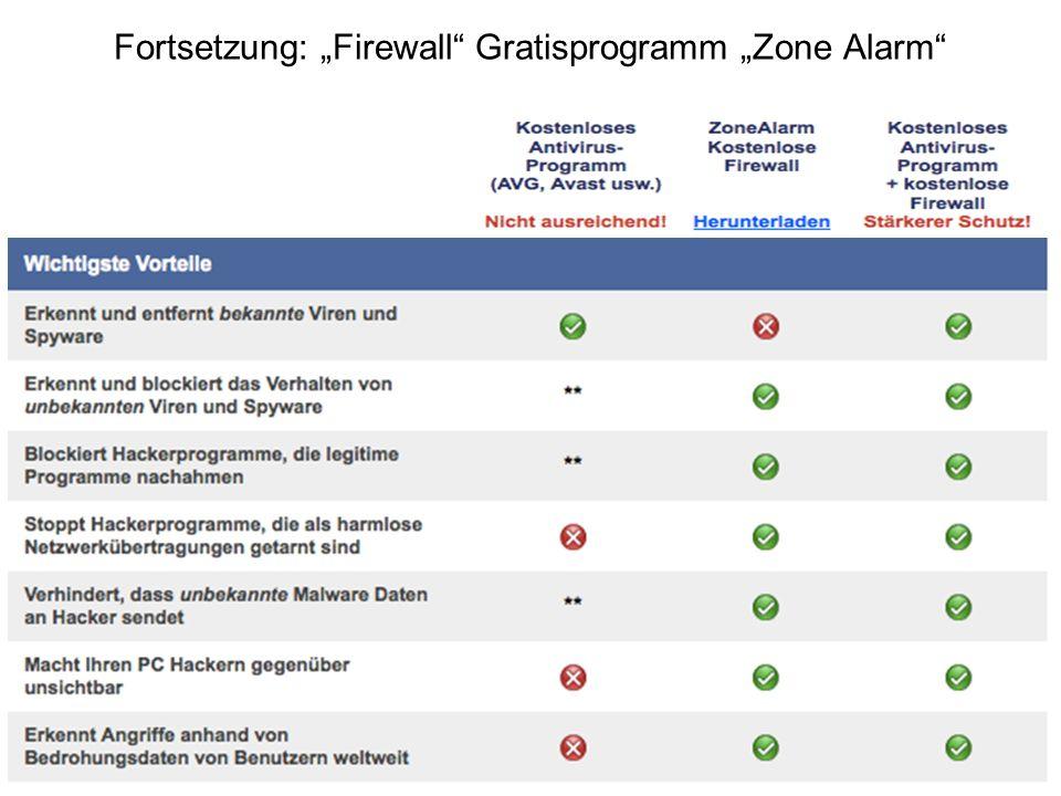 Fortsetzung: Firewall Gratisprogramm Zone Alarm