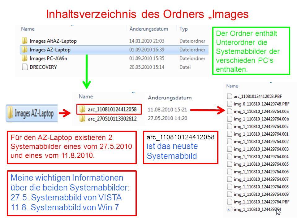 Inhaltsverzeichnis des Ordners Images Meine wichtigen Informationen über die beiden Systemabbilder: 27.5. Systemabbild von VISTA 11.8. Systemabbild vo