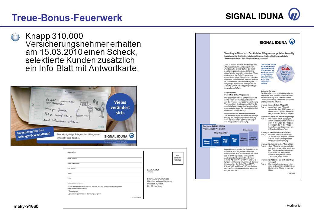 makv-91660 Folie 5 Treue-Bonus-Feuerwerk Knapp 310.000 Versicherungsnehmer erhalten am 15.03.2010 einen Scheck, selektierte Kunden zusätzlich ein Info