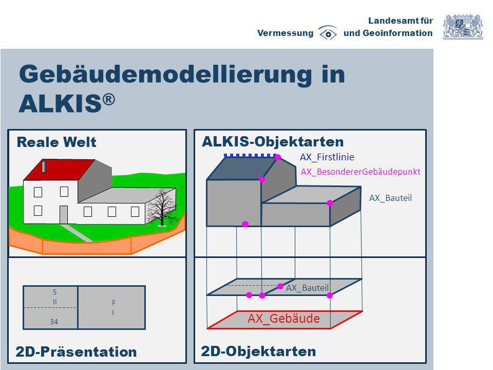 Landesamt für Vermessung und Geoinformation 34 FIFI S II ALKIS-Objektarten 2D-Präsentation 2D-Objektarten AX_Bauteil AX_Firstlinie AX_BesondererGebäud