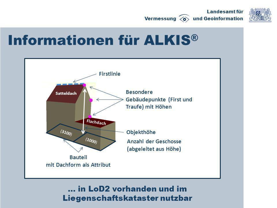 Landesamt für Vermessung und Geoinformation … in LoD2 vorhanden und im Liegenschaftskataster nutzbar Informationen für ALKIS ® (3100) (1000) Firstlini