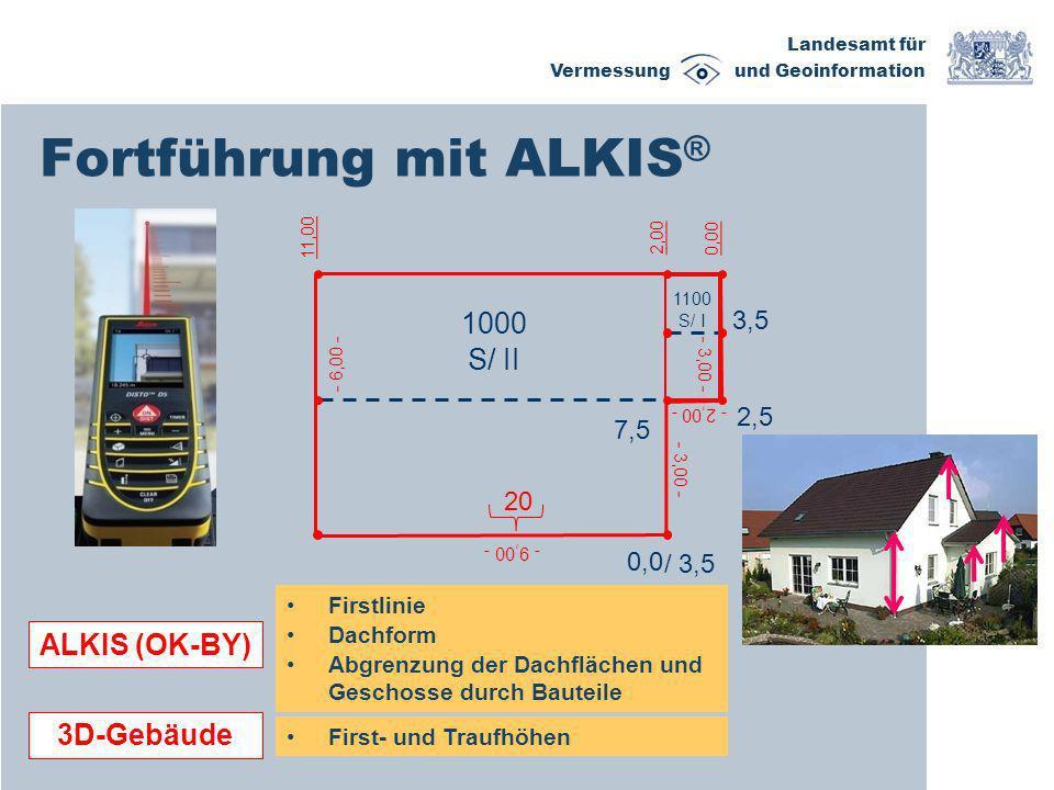 Landesamt für Vermessung und Geoinformation 25 Firstlinie Dachform Abgrenzung der Dachflächen und Geschosse durch Bauteile Fortführung mit ALKIS ® 0,0