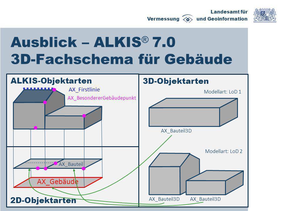 Landesamt für Vermessung und Geoinformation ALKIS-Objektarten 2D-Objektarten AX_Bauteil AX_Firstlinie AX_BesondererGebäudepunkt Ausblick – ALKIS ® 7.0