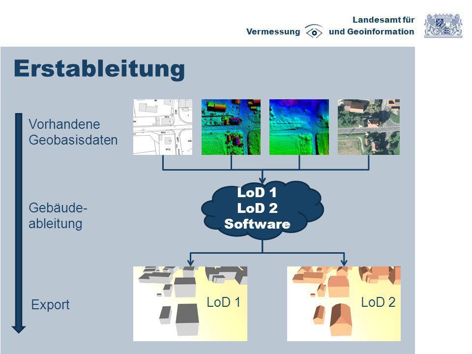 Landesamt für Vermessung und Geoinformation Süd: 2012 Ost: 2013 Nord: 2014 Photogrammetrie Oberflächendaten 6 Laserscanning