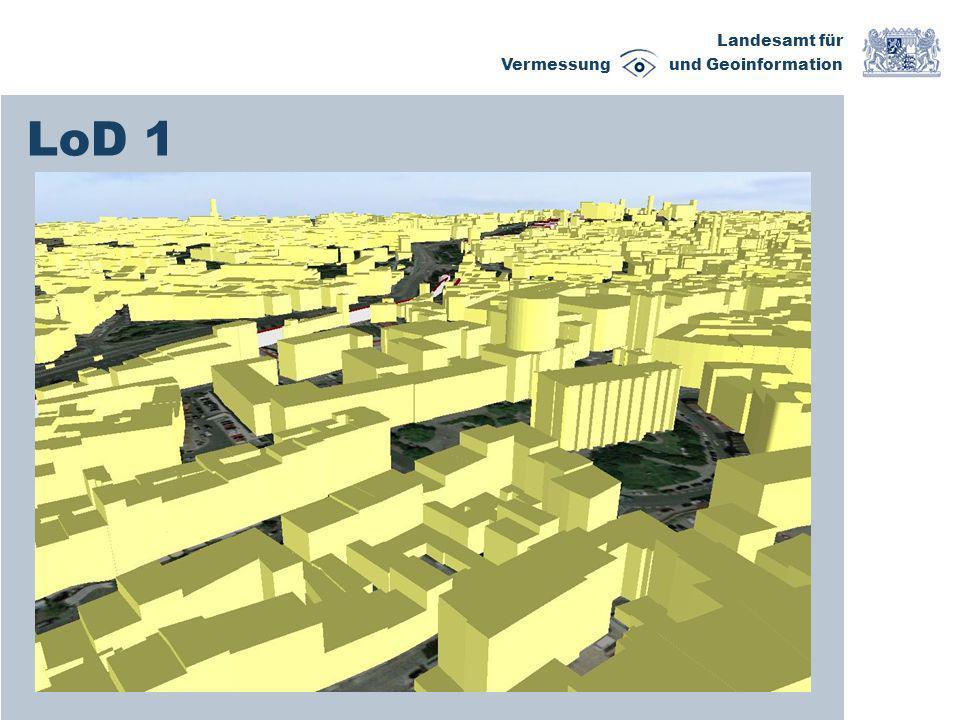 Landesamt für Vermessung und Geoinformation Ermittlung der Bodenhöhe Tiefster Gebäudepunkt liefert Bodenhöhe Verschneidung DGM und Gebäudegrundriss 260,2 m