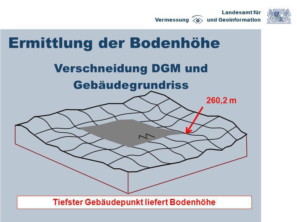 Landesamt für Vermessung und Geoinformation Ermittlung der Bodenhöhe Tiefster Gebäudepunkt liefert Bodenhöhe Verschneidung DGM und Gebäudegrundriss 26