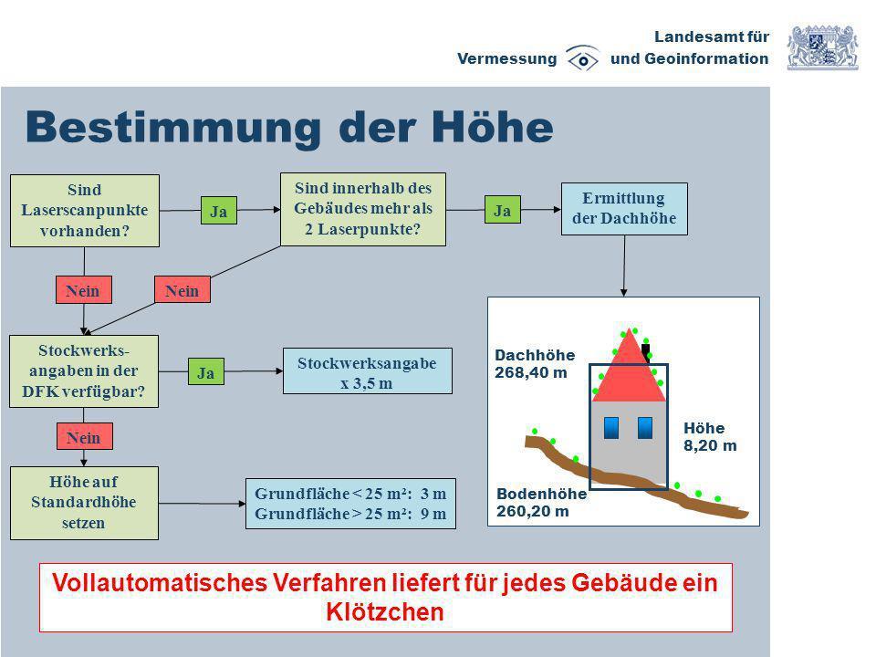 Landesamt für Vermessung und Geoinformation Ergebnis LoD 1 Gebäudehöhen aus Stockwerkszahlen Gebäude mit grundflächenabhängigen Standardhöhen