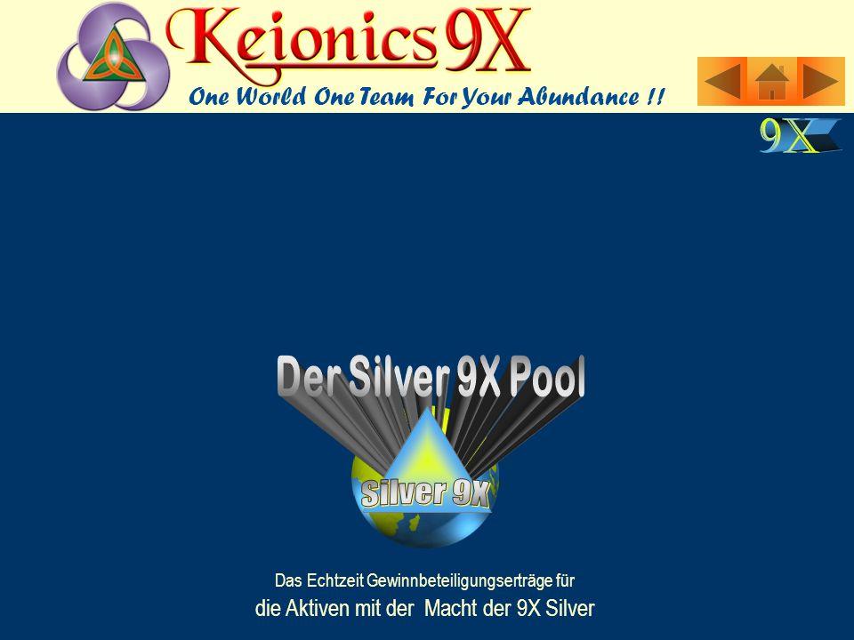 Das Echtzeit Gewinnbeteiligungserträge für die Aktiven mit der Macht der 9X Silver