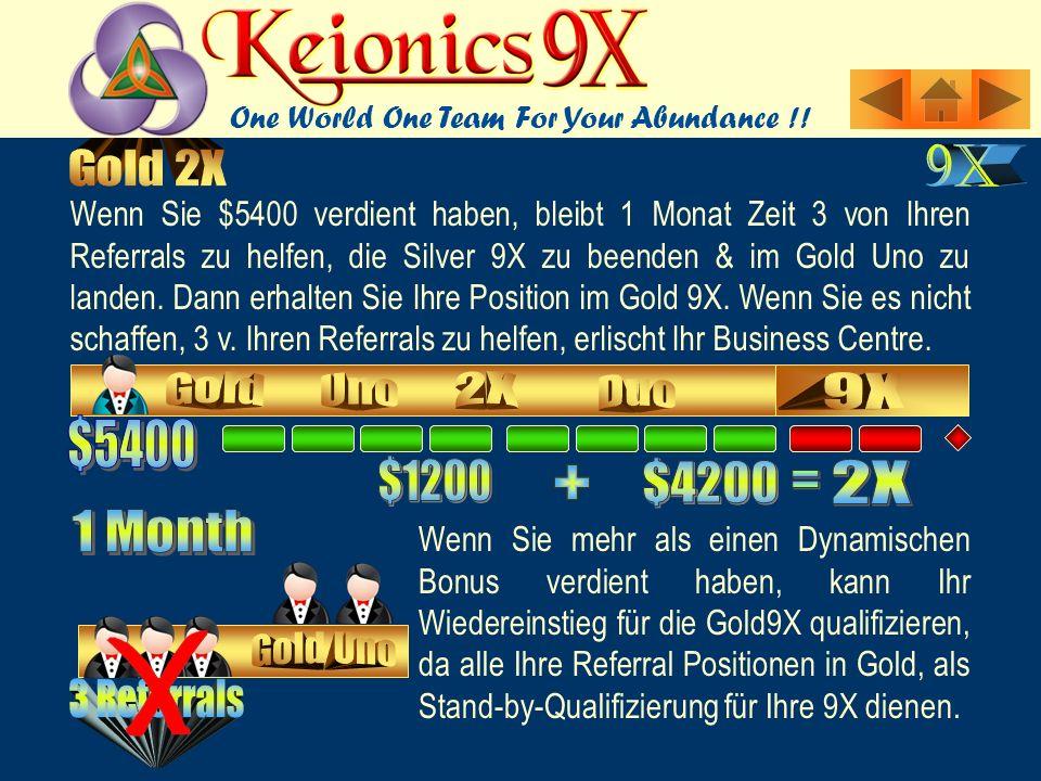Wenn Sie $5400 verdient haben, bleibt 1 Monat Zeit 3 von Ihren Referrals zu helfen, die Silver 9X zu beenden & im Gold Uno zu landen.
