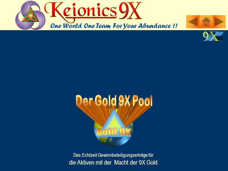 Das Echtzeit Gewinnbeteiligungserträge für die Aktiven mit der Macht der 9X Gold One World One Team For Your Abundance !!