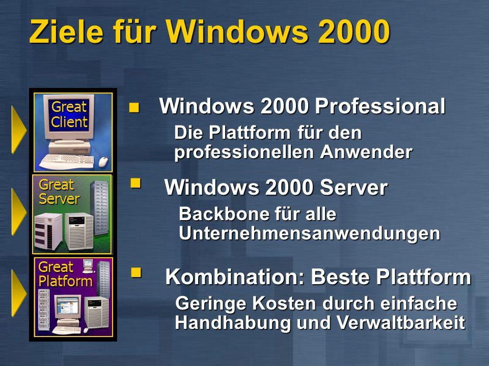 GreatServer Windows 2000 Professional Great Client Einfache Handhabung Die Leistung von NT Das Beste von Win 98 Geringe TCO Handhabung: Personal.