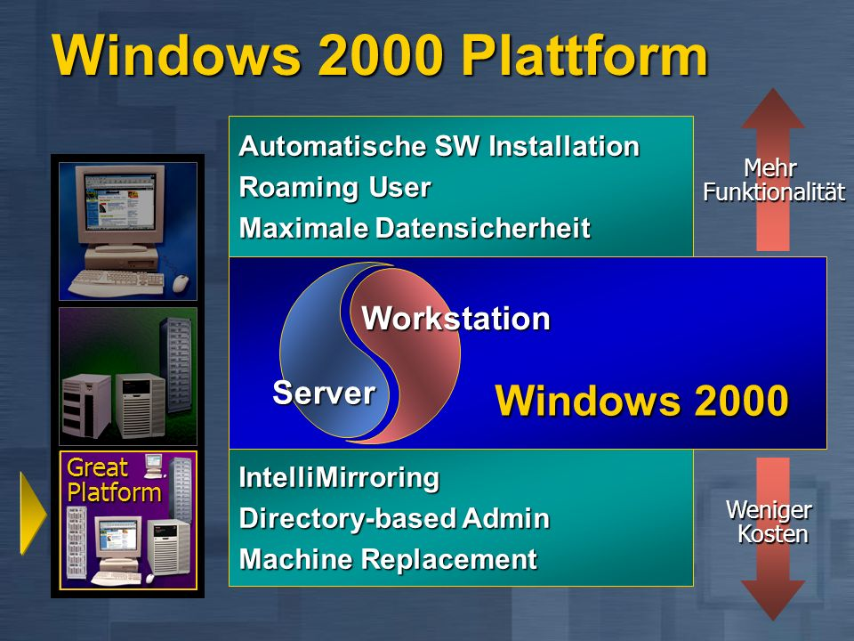 Windows 2000 ist das skalierbare Betriebssystem für alle Computer im Unternehmen, vom Laptop bis zum Servercluster.