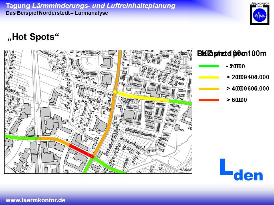 Tagung Lärmminderungs- und Luftreinhalteplanung Das Beispiel Norderstedt – Lärmanalyse www.laermkontor.de Hot Spots Belastete pro 100m - 200 > 200 - 400 > 400 - 600 > 600 L den LKZ pro 100m - 1.000 > 2.000 – 4.000 > 4.000 – 6.000 > 6.000