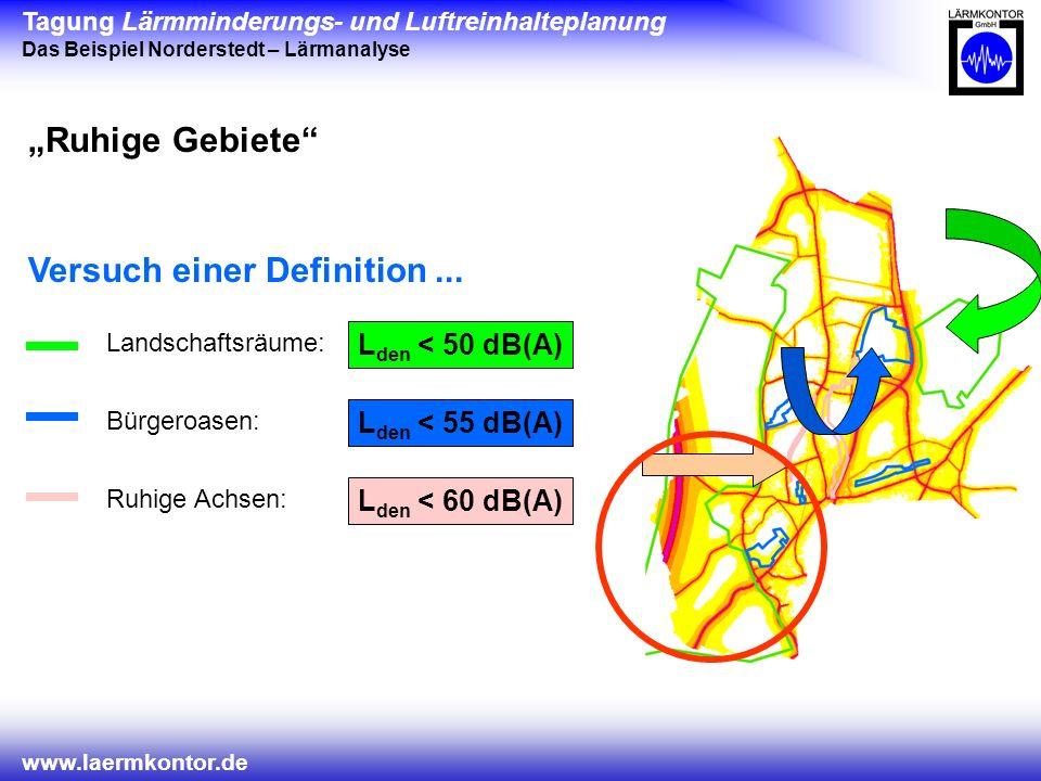 Tagung Lärmminderungs- und Luftreinhalteplanung Das Beispiel Norderstedt – Lärmanalyse www.laermkontor.de Ruhige Gebiete Bürgeroasen: Ruhige Achsen: Landschaftsräume: L den < 55 dB(A) L den < 50 dB(A) L den < 60 dB(A) Versuch einer Definition...