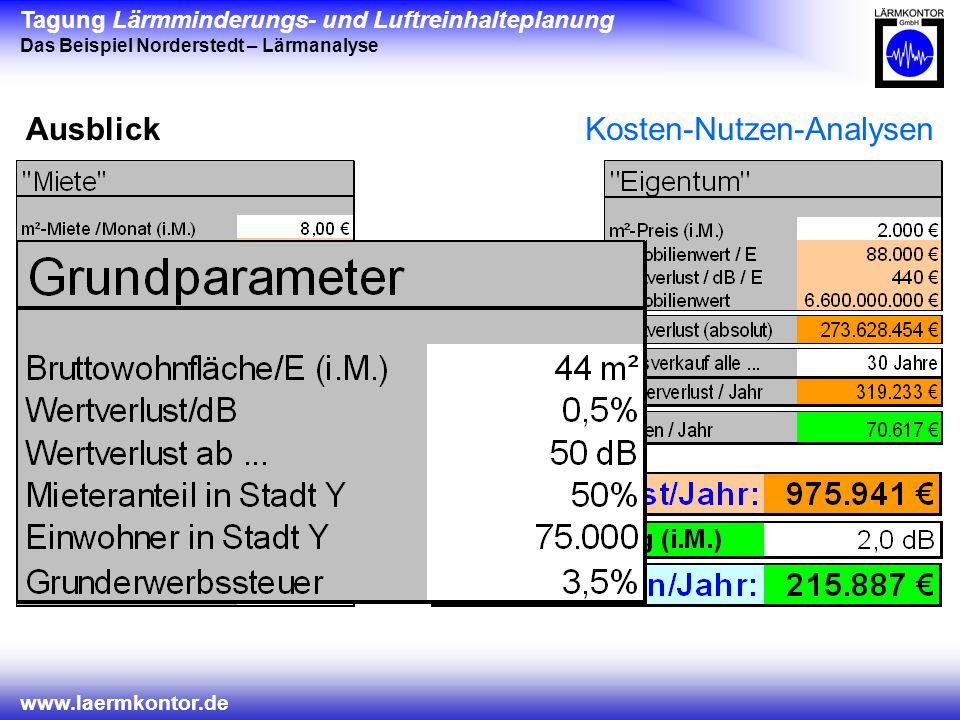 Tagung Lärmminderungs- und Luftreinhalteplanung Das Beispiel Norderstedt – Lärmanalyse www.laermkontor.de AusblickKosten-Nutzen-Analysen
