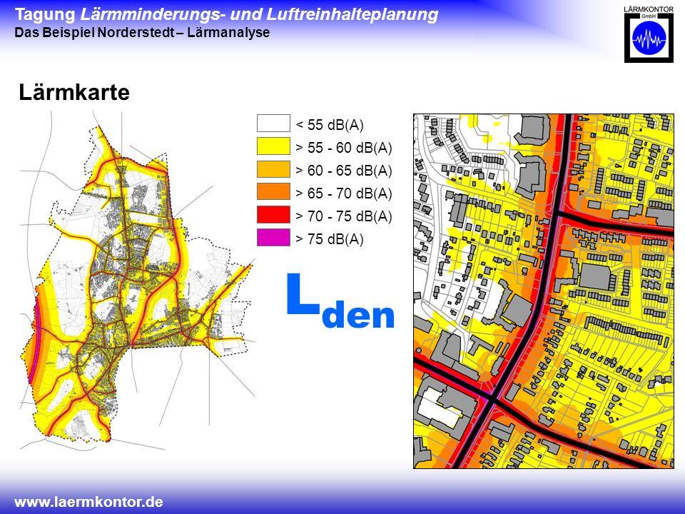 Tagung Lärmminderungs- und Luftreinhalteplanung Das Beispiel Norderstedt – Lärmanalyse www.laermkontor.de Lärmkarte L den < 55 dB(A) > 55 - 60 dB(A) > 60 - 65 dB(A) > 65 - 70 dB(A) > 70 - 75 dB(A) > 75 dB(A)