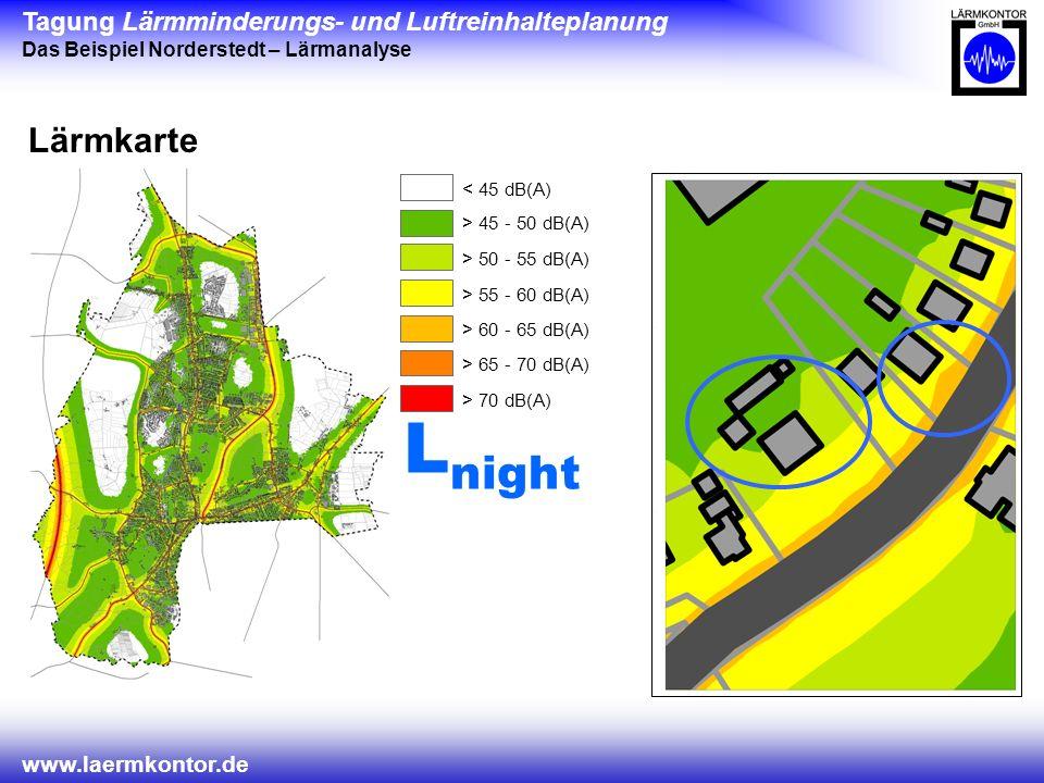 Tagung Lärmminderungs- und Luftreinhalteplanung Das Beispiel Norderstedt – Lärmanalyse www.laermkontor.de Lärmkarte L night < 45 dB(A) > 45 - 50 dB(A) > 50 - 55 dB(A) > 55 - 60 dB(A) > 60 - 65 dB(A) > 65 - 70 dB(A) > 70 dB(A)