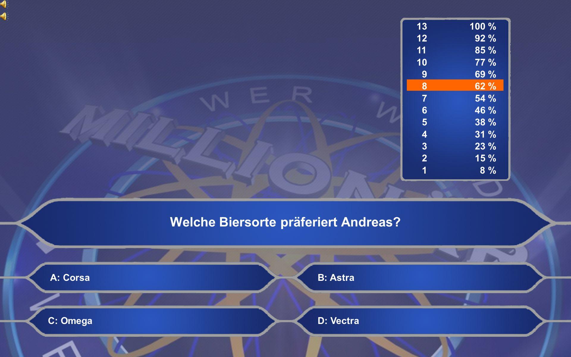 13100 % 12 92 % 11 85 % 10 77 % 9 69 % 8 62 % 7 54 % 6 46 % 5 38 % 4 31 % 3 23 % 2 15 % 1 8 % Welche Biersorte präferiert Andreas.