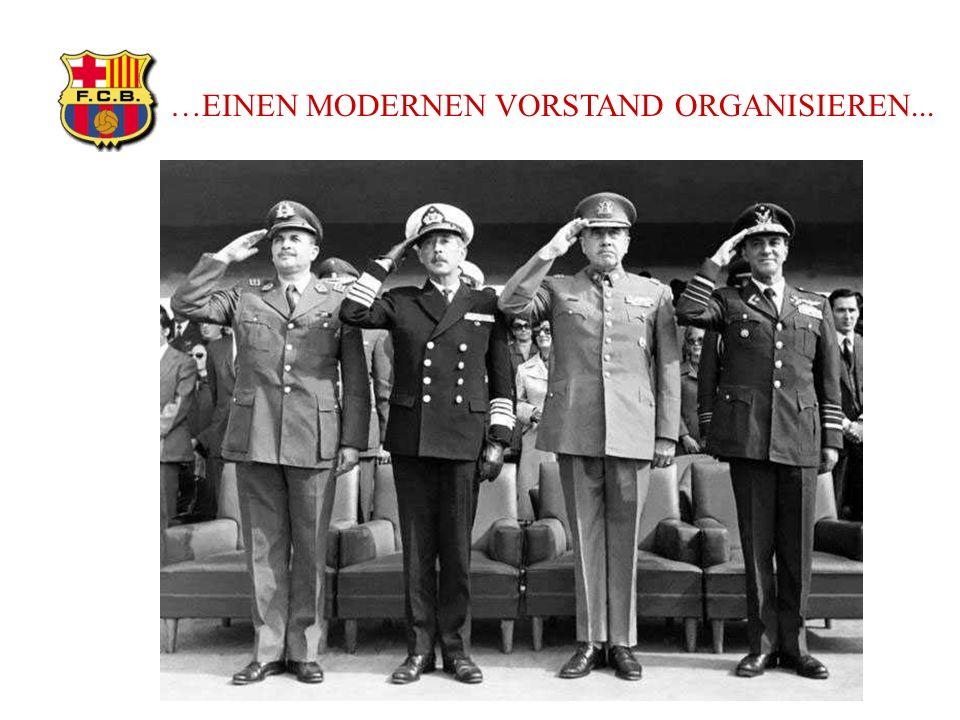 …EINEN MODERNEN VORSTAND ORGANISIEREN...