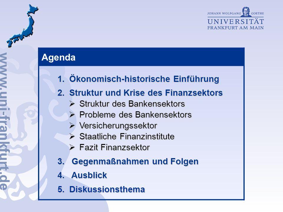 Agenda 1.Ökonomisch-historische Einführung 2.Struktur und Krise des Finanzsektors Struktur des Bankensektors Struktur des Bankensektors Probleme des B
