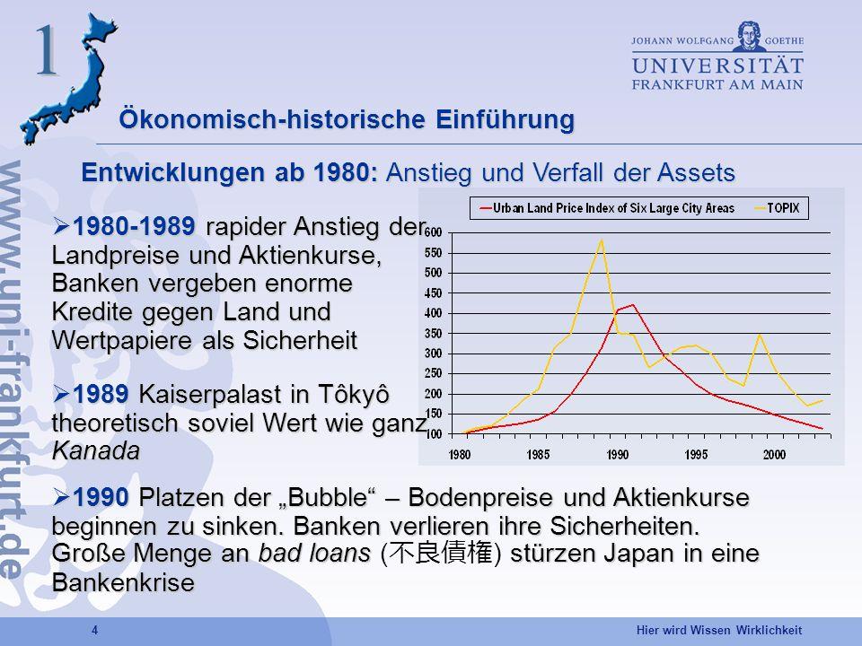 Hier wird Wissen Wirklichkeit 4 Entwicklungen ab 1980: Anstieg und Verfall der Assets Ökonomisch-historische Einführung 1980-1989 rapider Anstieg der