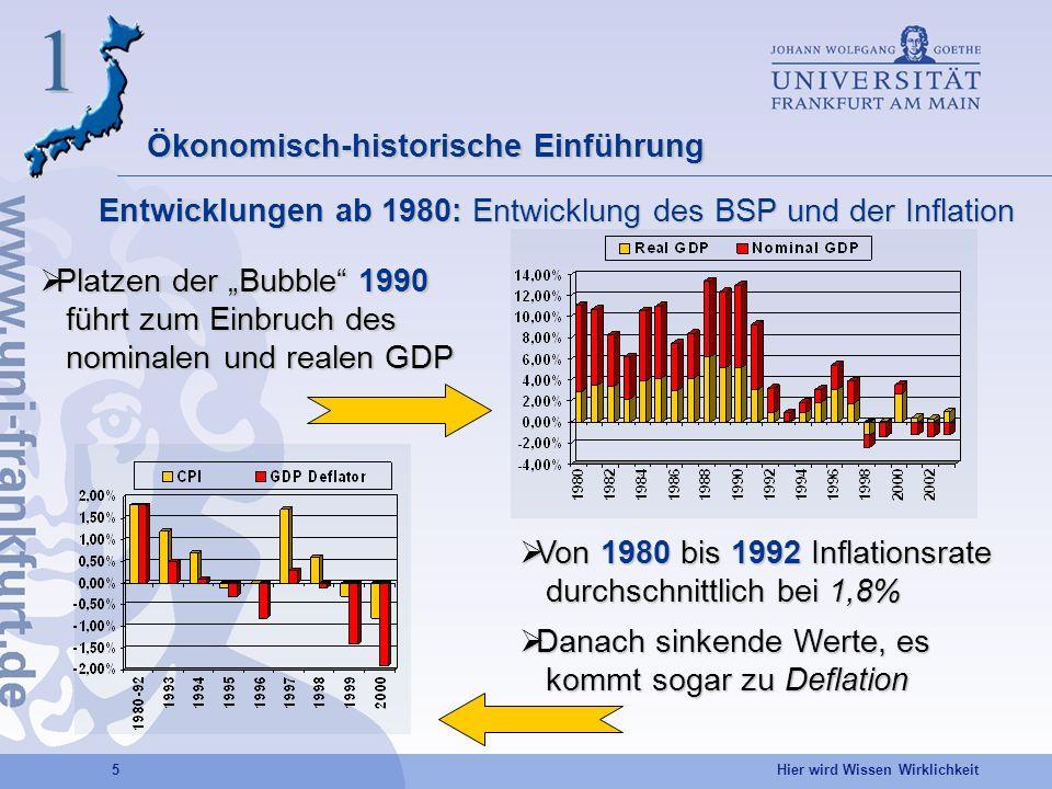 Hier wird Wissen Wirklichkeit 5 Entwicklungen ab 1980: Entwicklung des BSP und der Inflation Ökonomisch-historische Einführung Platzen der Bubble 1990