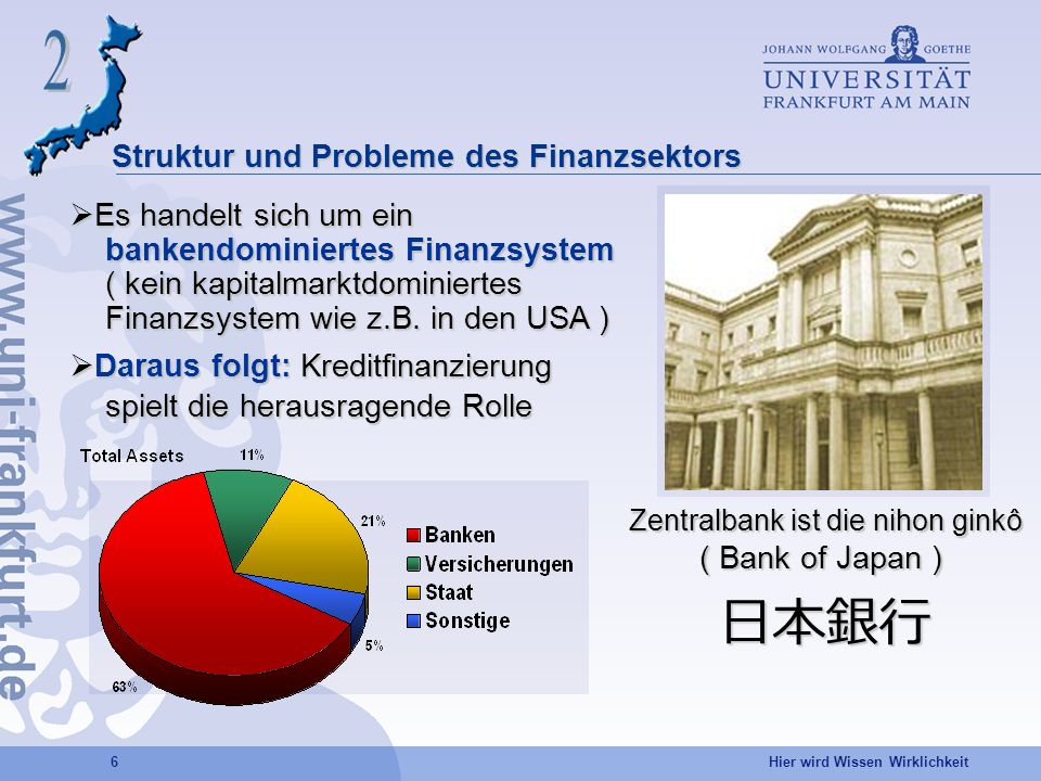 Hier wird Wissen Wirklichkeit 6 Struktur und Probleme des Finanzsektors Zentralbank ist die nihon ginkô ( Bank of Japan ) ( Bank of Japan ) Es handelt
