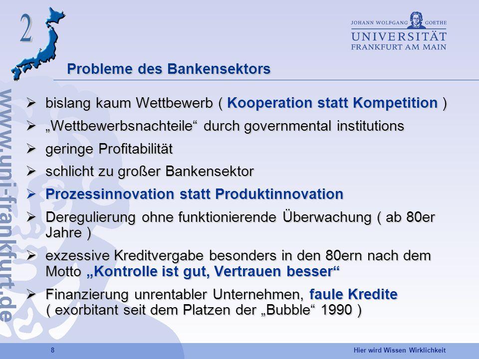 Hier wird Wissen Wirklichkeit 8 Probleme des Bankensektors bislang kaum Wettbewerb ( Kooperation statt Kompetition ) bislang kaum Wettbewerb ( Koopera