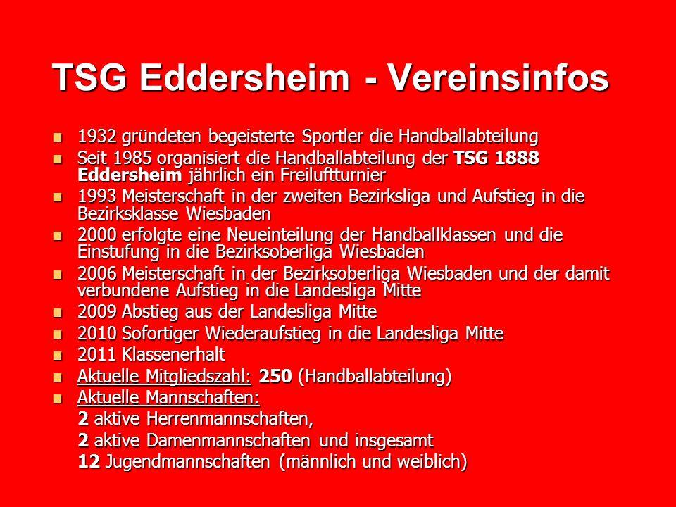 TSG Eddersheim - Vereinsinfos 1932 gründeten begeisterte Sportler die Handballabteilung 1932 gründeten begeisterte Sportler die Handballabteilung Seit
