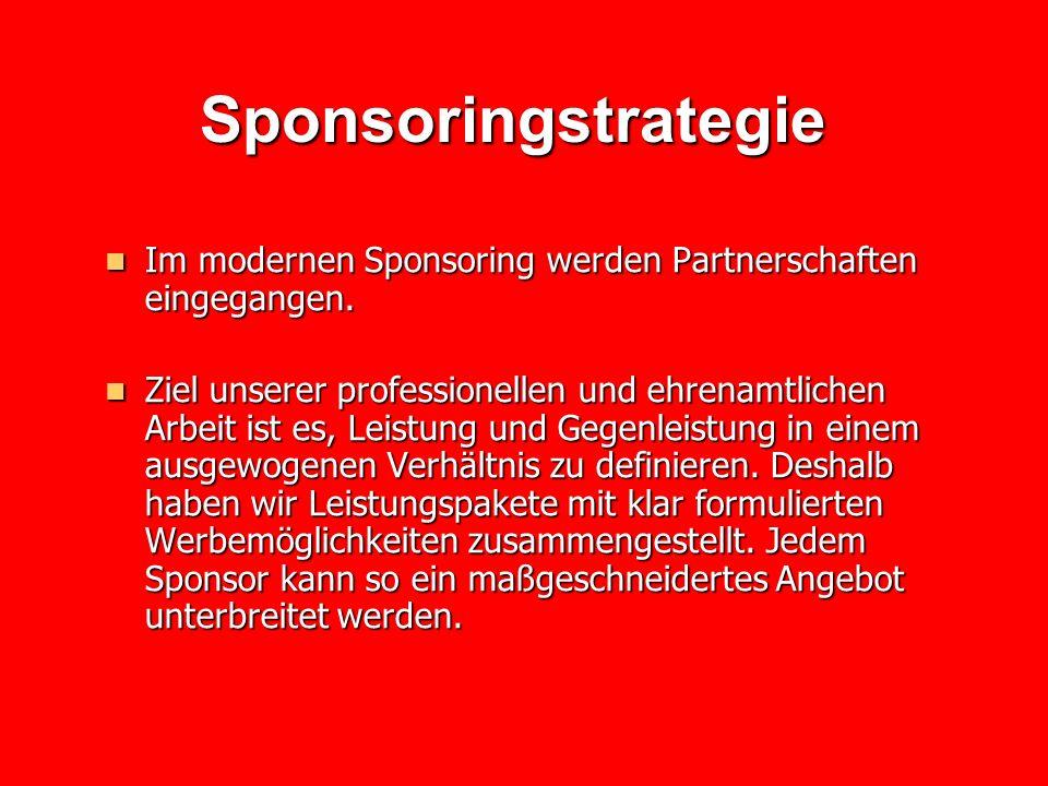 Sponsoringstrategie Im modernen Sponsoring werden Partnerschaften eingegangen. Im modernen Sponsoring werden Partnerschaften eingegangen. Ziel unserer