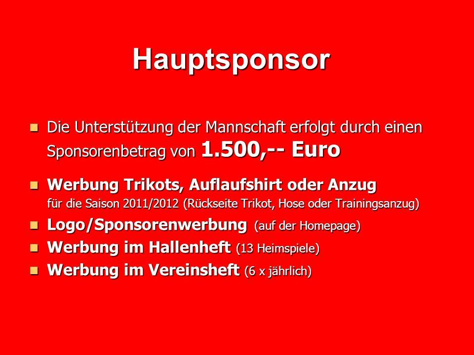 sonstige Förderer sonstige Förderer Die Unterstützung der Mannschaft erfolgt durch eine Unterstützung von: Die Unterstützung der Mannschaft erfolgt durch eine Unterstützung von: a.)1.000,00 Euro= Hosensponsor, hinten a.)1.000,00 Euro= Hosensponsor, hinten b.)1.000,00 Euro= Trikotsponsor, hinten b.)1.000,00 Euro= Trikotsponsor, hinten c.) 500,00 Euro= Trikotsponsor, Ärmel c.) 500,00 Euro= Trikotsponsor, Ärmel d.) 500,00 Euro= Trikotsponsor, Ärmel d.) 500,00 Euro= Trikotsponsor, Ärmel e.) 500,00 Euro= Hosensponsor, vorne e.) 500,00 Euro= Hosensponsor, vorne f.) 500,00 Euro = Hosensponsor, vorne f.) 500,00 Euro = Hosensponsor, vorne g.) 250,00 Euro= Hallenheft, DIN A5 g.) 250,00 Euro= Hallenheft, DIN A5 h.) 150,00 Euro= Hallenheft, DIN A6 h.) 150,00 Euro= Hallenheft, DIN A6 i.) 300,00 Euro= Bandenwerbung i.) 300,00 Euro= Bandenwerbung