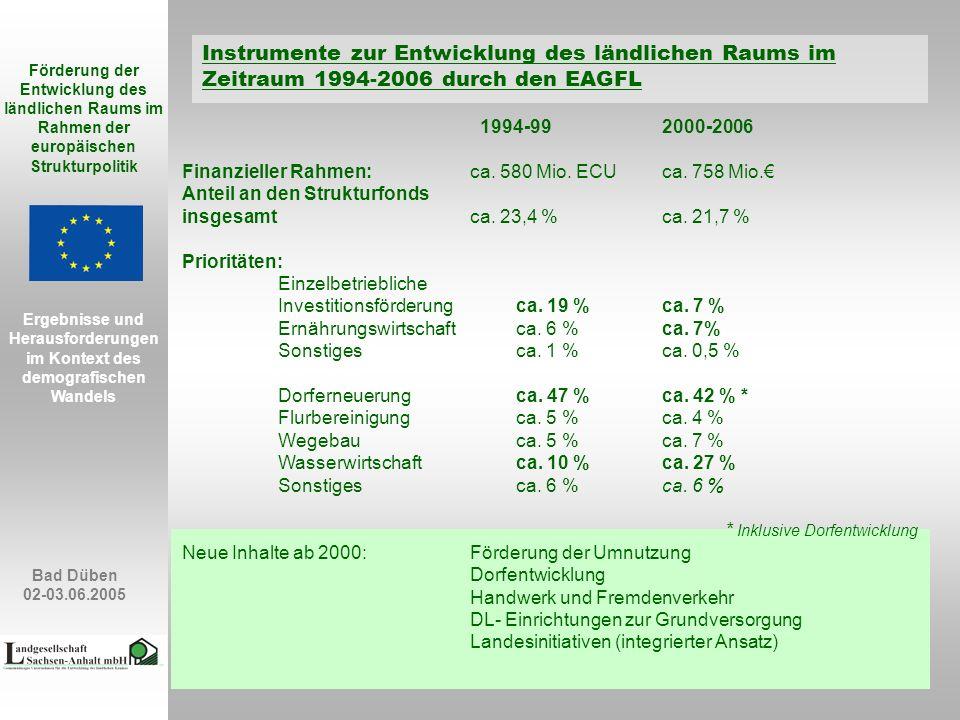 Bad Düben 02-03.06.2005 Förderung der Entwicklung des ländlichen Raums im Rahmen der europäischen Strukturpolitik Ergebnisse und Herausforderungen im Kontext des demografischen Wandels Instrumente zur Entwicklung des ländlichen Raums im Zeitraum 1994-2006 durch den EAGFL 1994-99 2000-2006 Finanzieller Rahmen:ca.