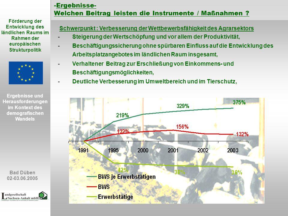 Bad Düben 02-03.06.2005 Förderung der Entwicklung des ländlichen Raums im Rahmen der europäischen Strukturpolitik Ergebnisse und Herausforderungen im Kontext des demografischen Wandels -Ergebnisse- Welchen Beitrag leisten die Instrumente / Maßnahmen .