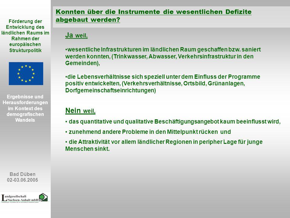 Bad Düben 02-03.06.2005 Förderung der Entwicklung des ländlichen Raums im Rahmen der europäischen Strukturpolitik Ergebnisse und Herausforderungen im Kontext des demografischen Wandels Konnten über die Instrumente die wesentlichen Defizite abgebaut werden.
