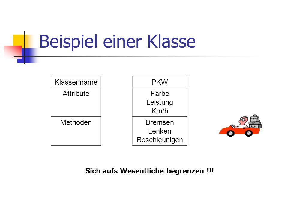 Beispiel einer Klasse KlassennamePKW AttributeFarbe Leistung Km/h MethodenBremsen Lenken Beschleunigen Sich aufs Wesentliche begrenzen !!!