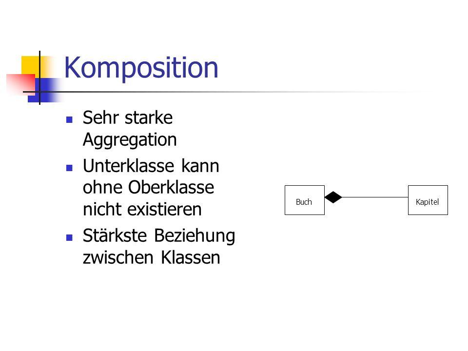 Komposition Sehr starke Aggregation Unterklasse kann ohne Oberklasse nicht existieren Stärkste Beziehung zwischen Klassen BuchKapitel