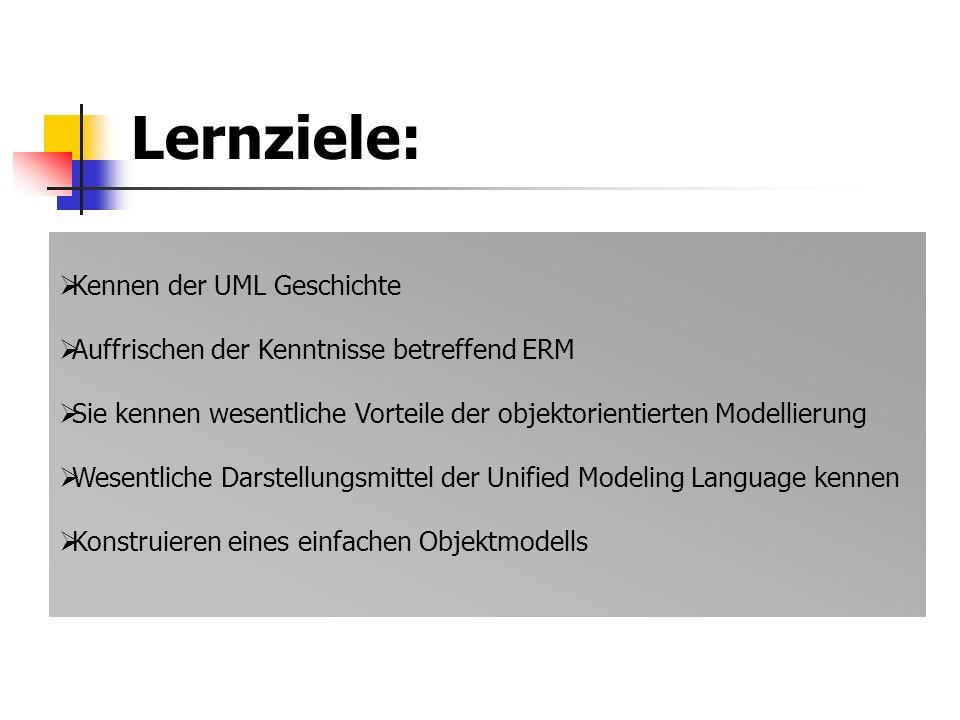 Lernziele: Kennen der UML Geschichte Auffrischen der Kenntnisse betreffend ERM Sie kennen wesentliche Vorteile der objektorientierten Modellierung Wes