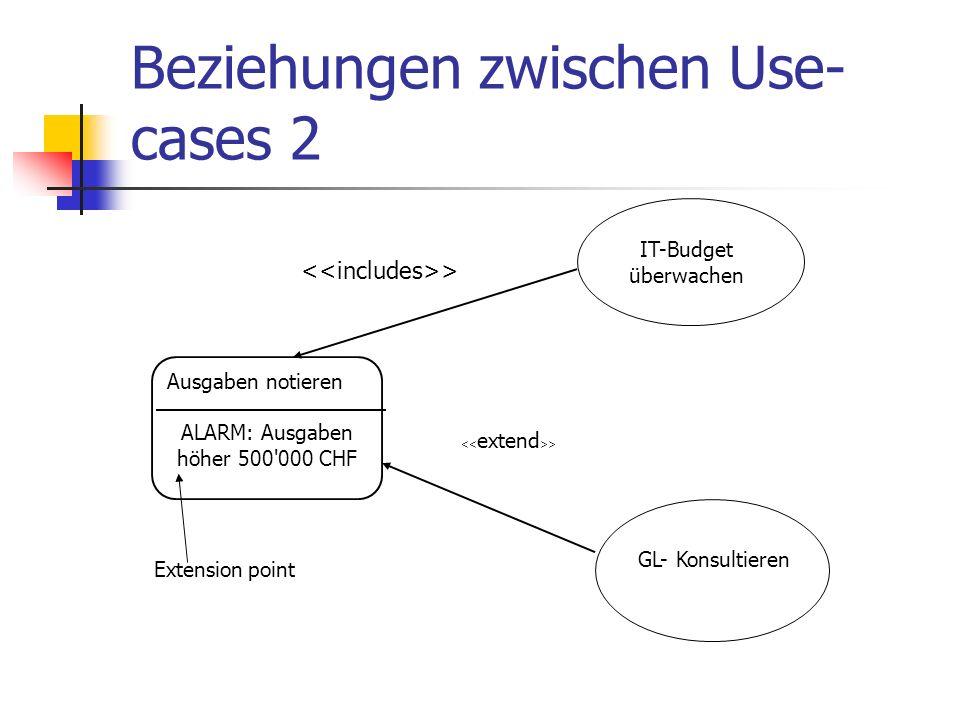 Beziehungen zwischen Use- cases 2 Ausgaben notieren ALARM: Ausgaben höher 500'000 CHF > Extension point IT-Budget überwachen GL- Konsultieren