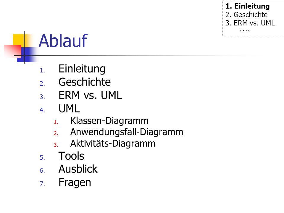 Ablauf 1. Einleitung 2. Geschichte 3. ERM vs. UML 4. UML 1. Klassen-Diagramm 2. Anwendungsfall-Diagramm 3. Aktivitäts-Diagramm 5. Tools 6. Ausblick 7.