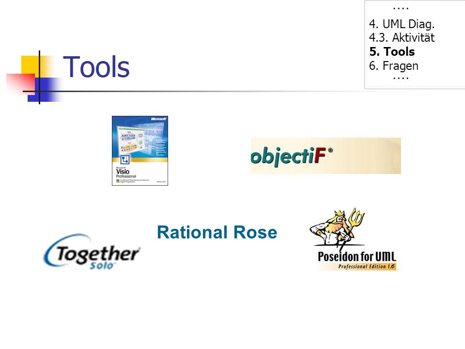 Tools Rational Rose ···· 4. UML Diag. 4.3. Aktivität 5. Tools 6. Fragen ····