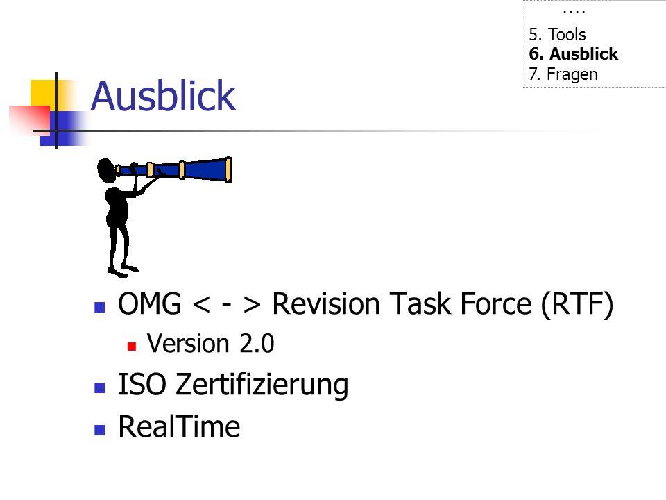 Ausblick OMG Revision Task Force (RTF) Version 2.0 ISO Zertifizierung RealTime ···· 5. Tools 6. Ausblick 7. Fragen